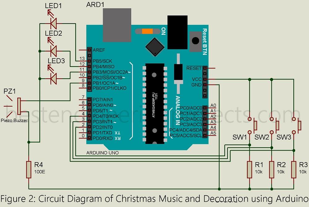 Christmas music and decoration