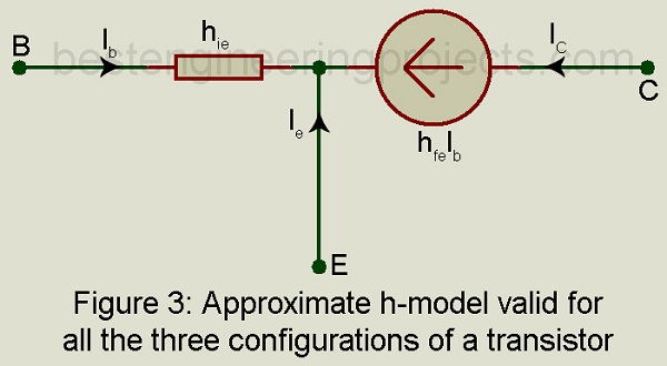 approximate h model for all configuration