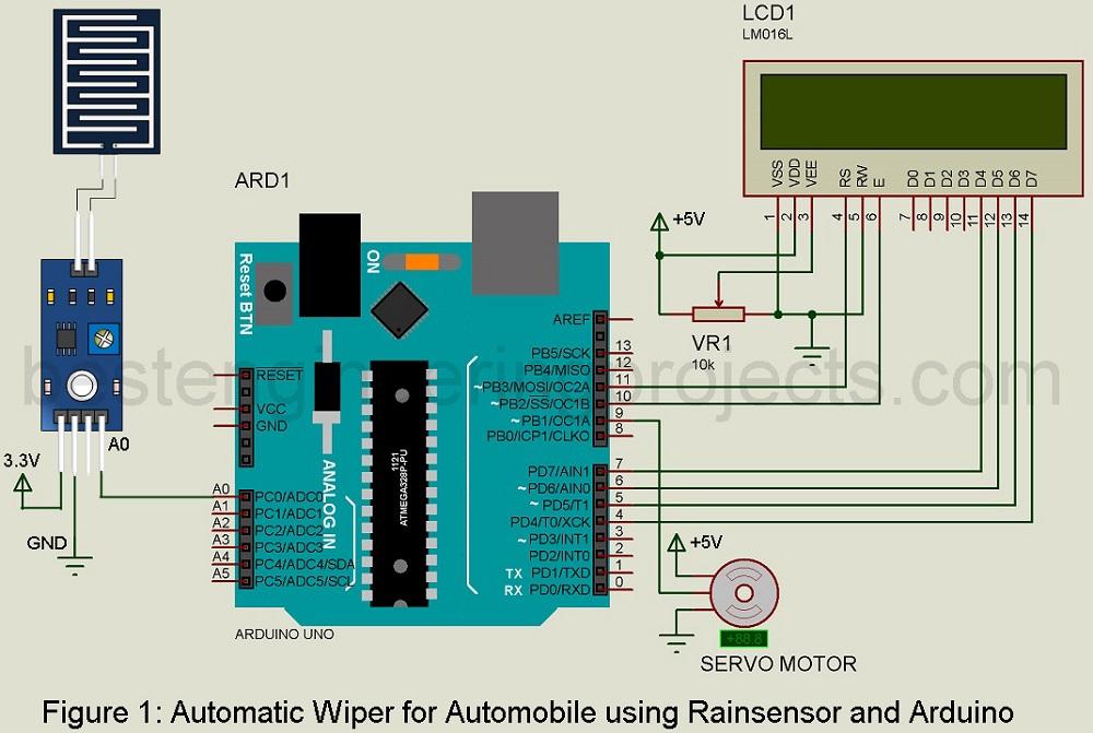 Automatic wiper for Automobile using Arduino and Rainsensor