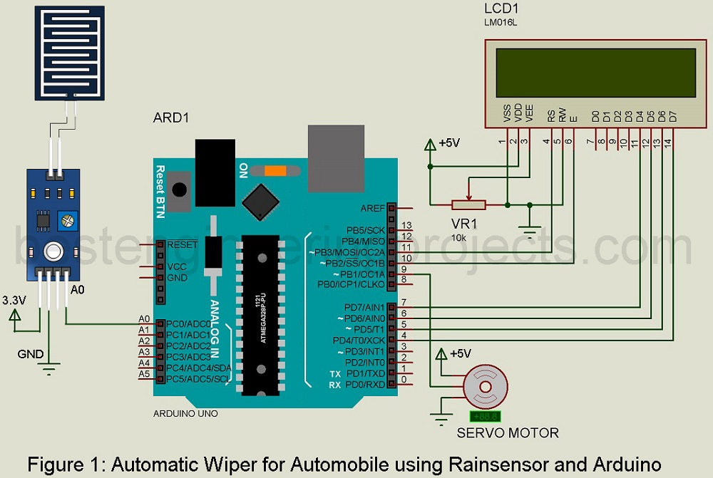 automatic wiper system for automobile using arduino