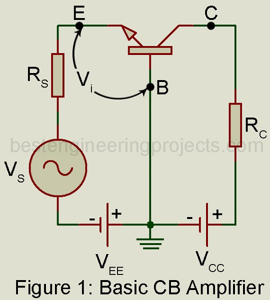 ce amplifier circuit