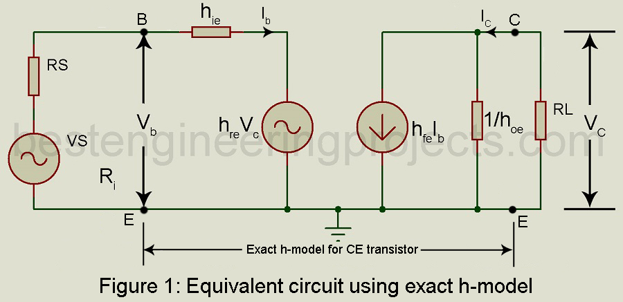 equivalent circuit using exact h-model of ce amplifier