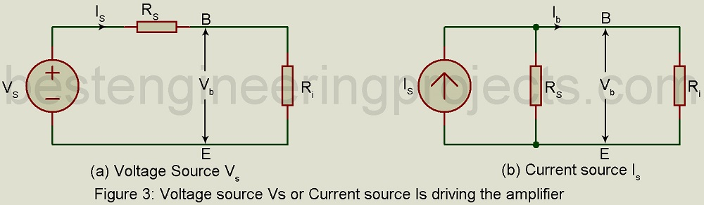 voltage and current driven amplifier