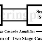 Cascading of Amplifier Stages