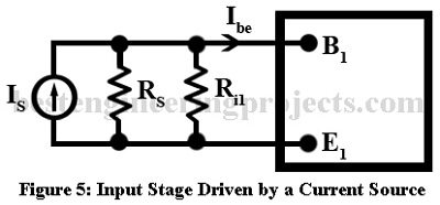 input stage driven by a current source