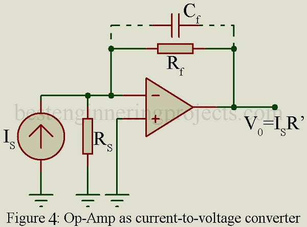 circuit of current to voltage converter using op-amp