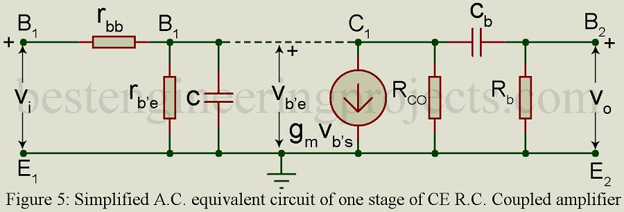 simplified a.c. equivalent circuit of one stage of CE coupled amplifier