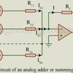 Application of Op-Amp