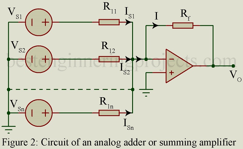 circuit of summing amplifier