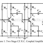 Resistance Capacitance Coupled or R.C. Coupled Amplifier