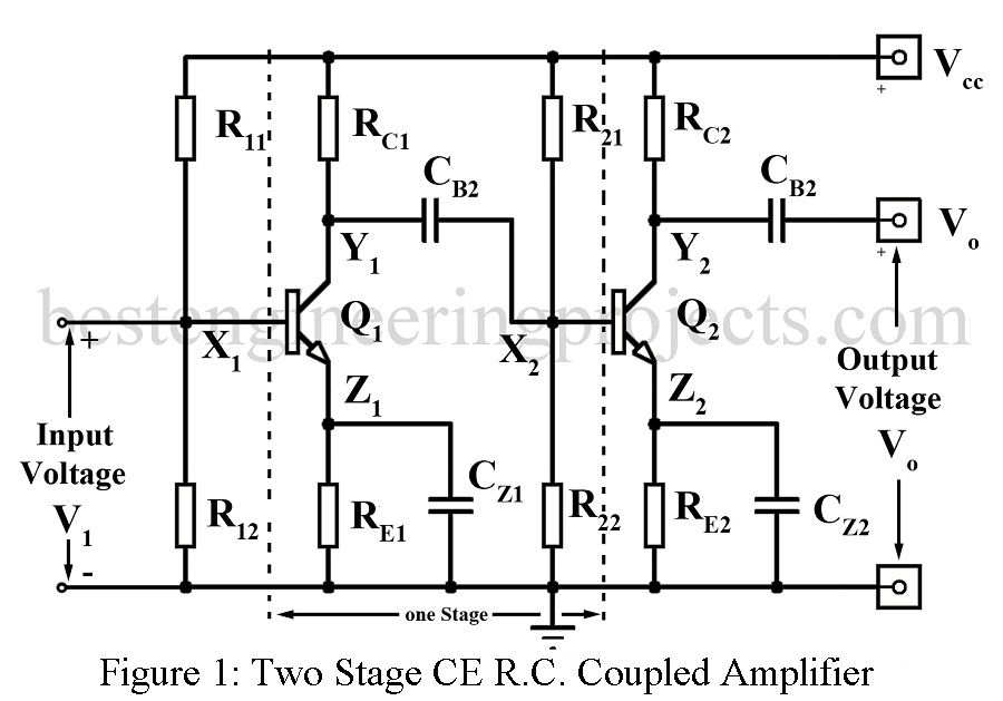 tywo stage CE R.C. coupled amplifier