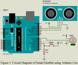 Smart Board Wiring Diagram | WIRING DIAGRAM