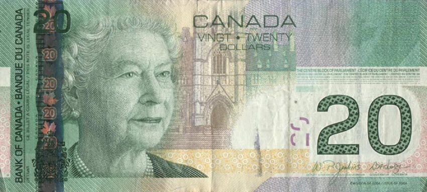 Canadian Dollar News and Forecast CAD