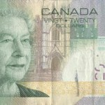 Canadian Dollar News and Forecast CAD