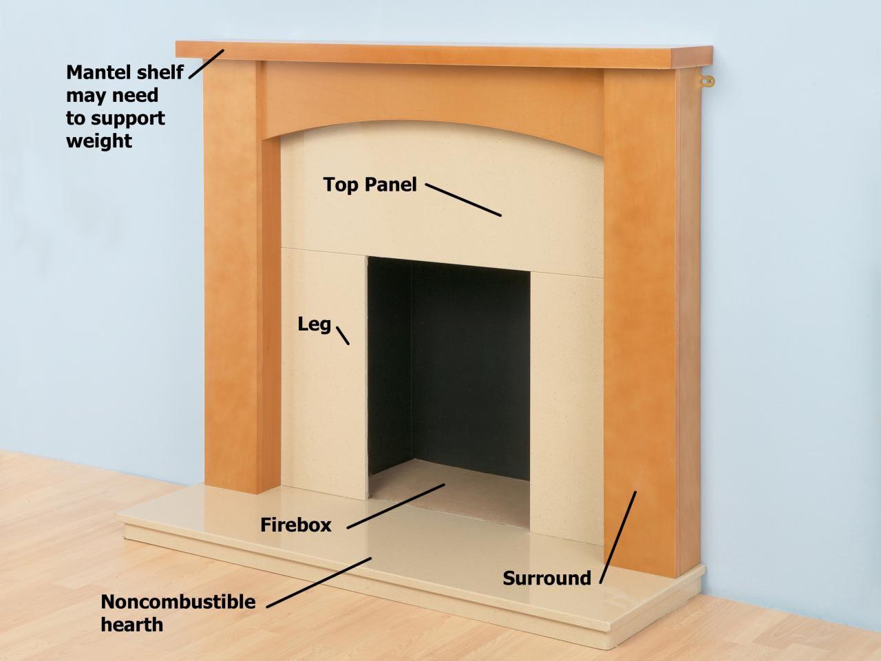 DIY Fireplace Surround Plans