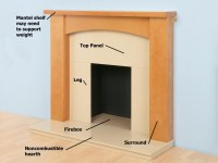 DIY Fireplace Surround Plans