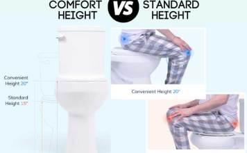Comfort Height Toilet VS Standard Height