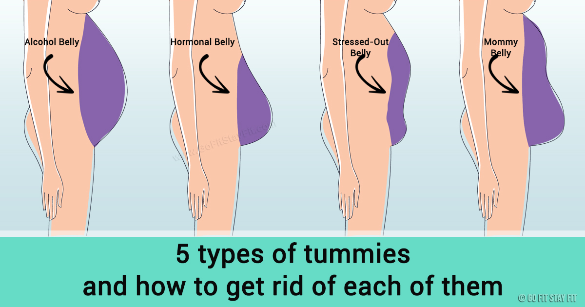 5 Types of Tummies & How to Get Rid of Them - Best Folk ...