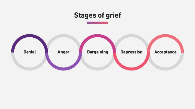 death-of-a-design-5-stages-of-grief-5-638