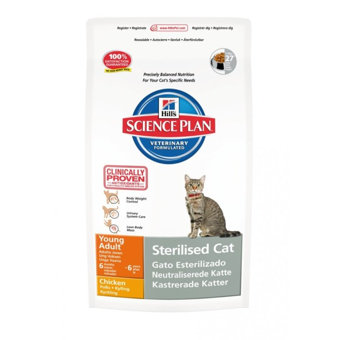 Hill's Science Plan Feline Young Adult Sterilised — Hill's Pet Nutrition recall