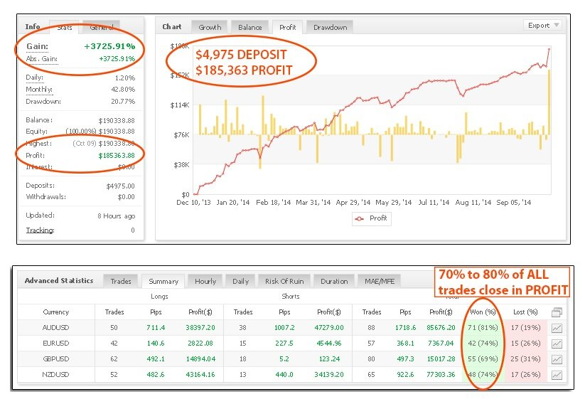 Forextrader pro review