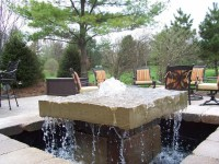 Functions and Types of Backyard Water Fountain