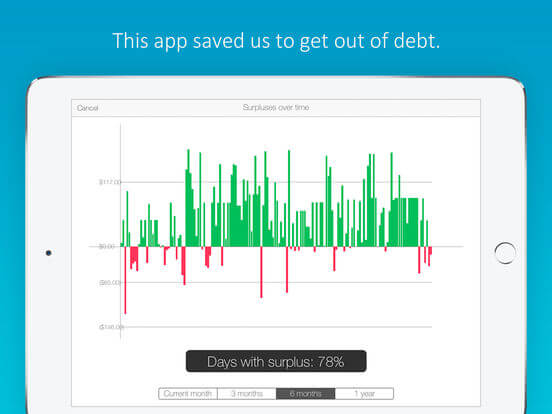 Download Budget App for iPad