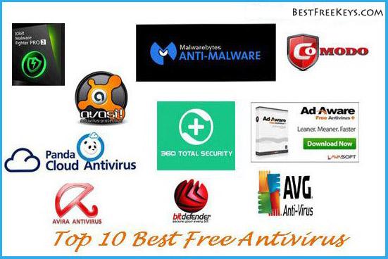 Best Security Software Windows 10 2017