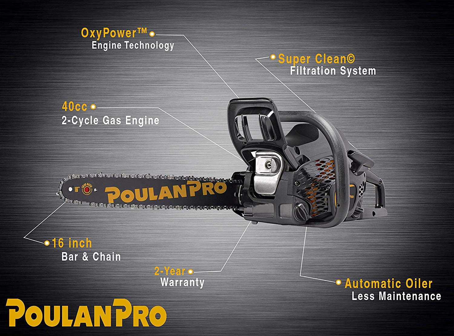Poulan Pro Pr4016 Chainsaw Best Gutter Cleaning Tool