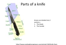 Knife Parts