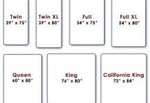 Choosing The Perfect Mattress Size