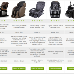 Beautyhealth Massage Chair Wood Office On Wheels Top 10 Best Reviews | Definitive Guide 2017 - Bestter Choices, Living