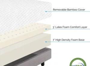LUCID 10 Inch Latex Foam Mattress Review