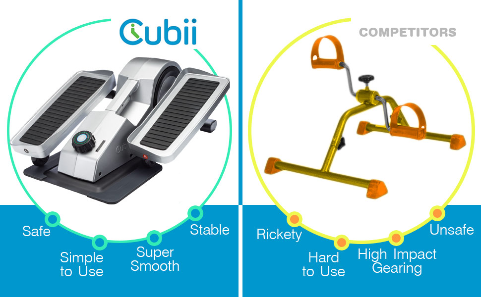 cubii reviews
