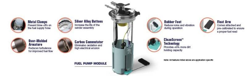 Carter P75040M Fuel Pump Features