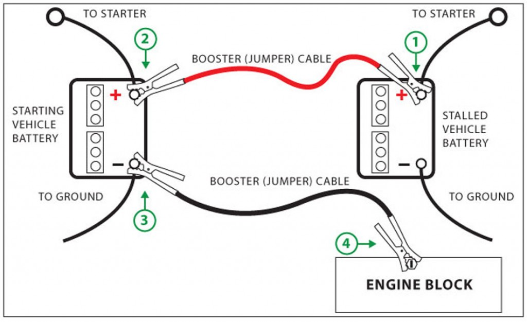Rover Series Iii Alternator Wiring Diagram. Rover. Auto