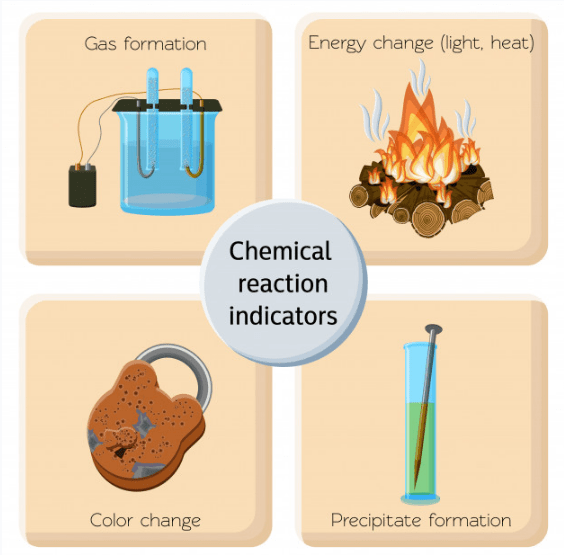 NCERT Solutions for Class 7 Science Chapter 6 Physical and Chemical Changes