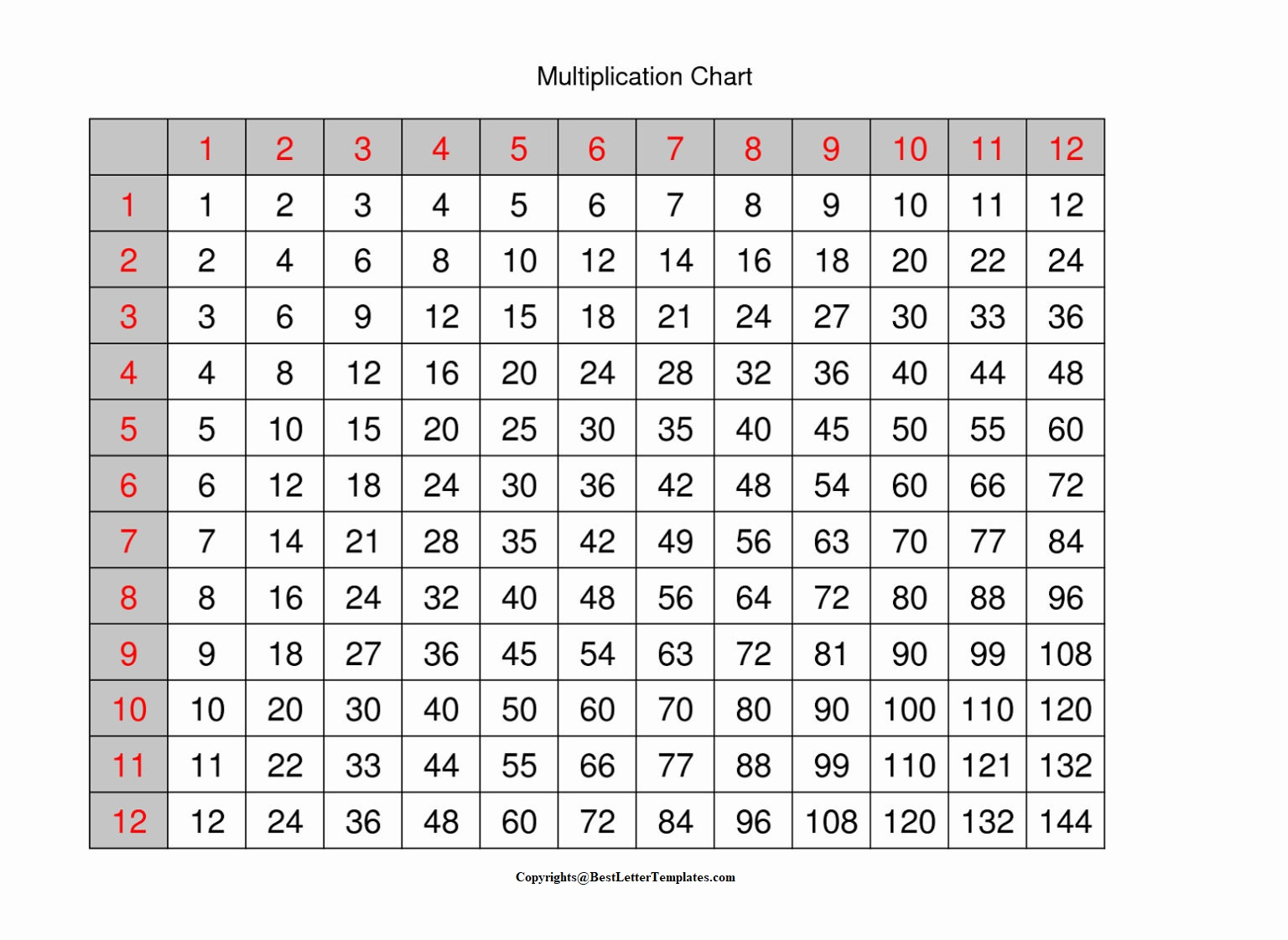 4 Free Printable Blank Multiplication Table 1 12 Chart