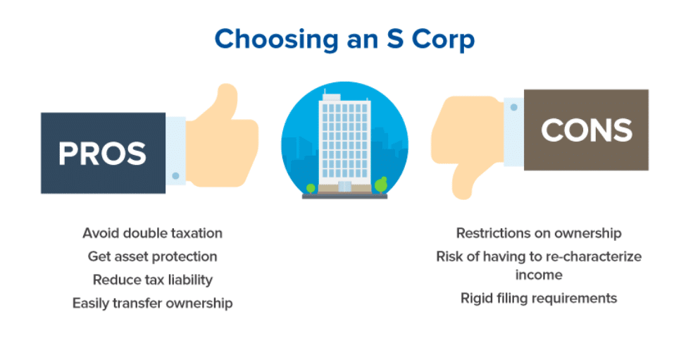 S Corp Pros and Cons