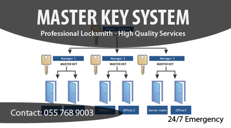 Locksmith for Master Key system in Dubai