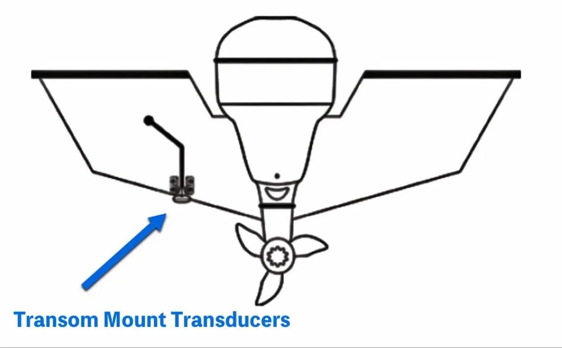 Garmin Wire Diagram Auto Electrical Wiring 530 Attractive Striker 4 Elaboration