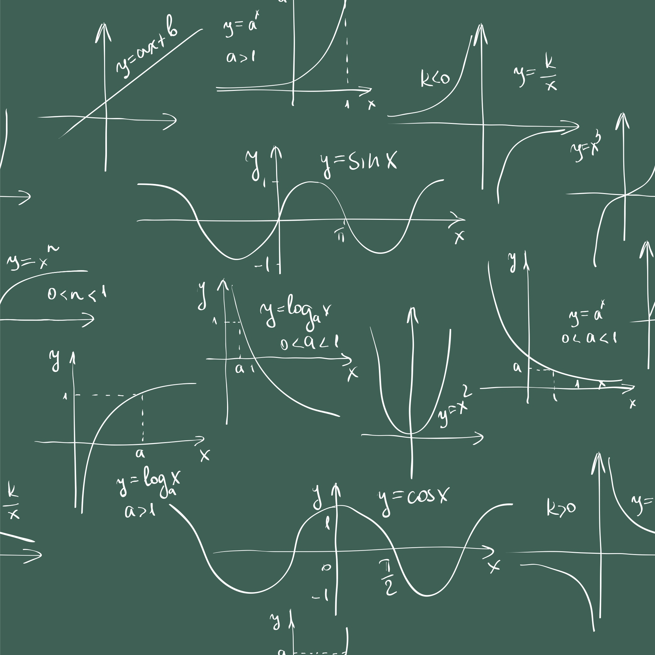 Equation Of A Curve Turning Point