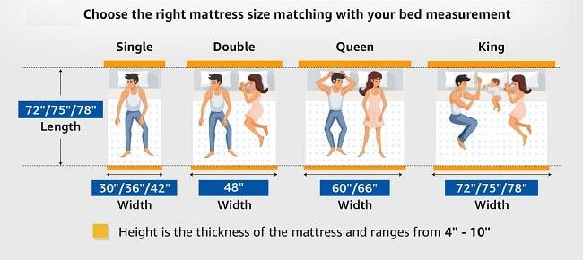 Indian mattress size Kurlon Vs Duroflex mattress