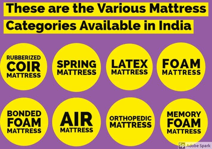 Various Mattress Categories Available in India