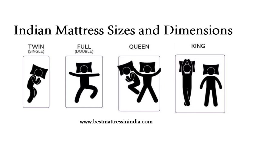 Indian Mattress Sizes And Dimensions Best Mattress In India