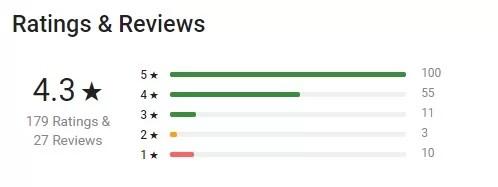 Kurlon Convenio Mattress Review