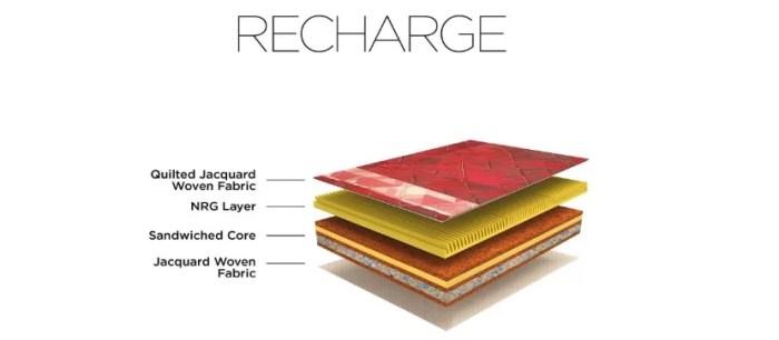 Duroflex Energise Recharge Mattress Review