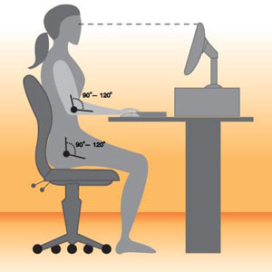 posture chair sitting white glider a post on ergonomics and office