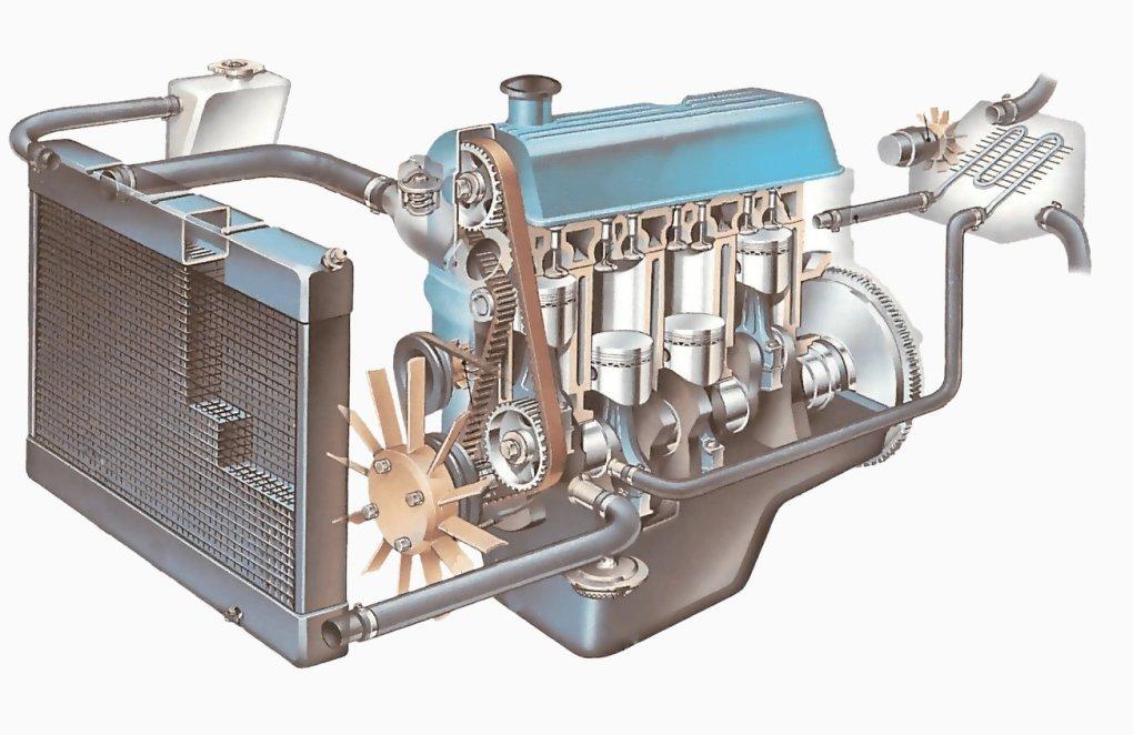 Engine Oil Cooler Works : How engine oil cooler works best