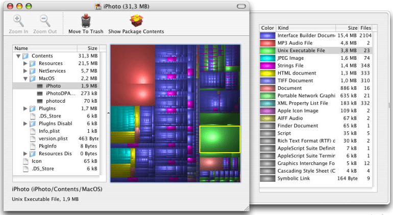 Disk Inventory X for mac